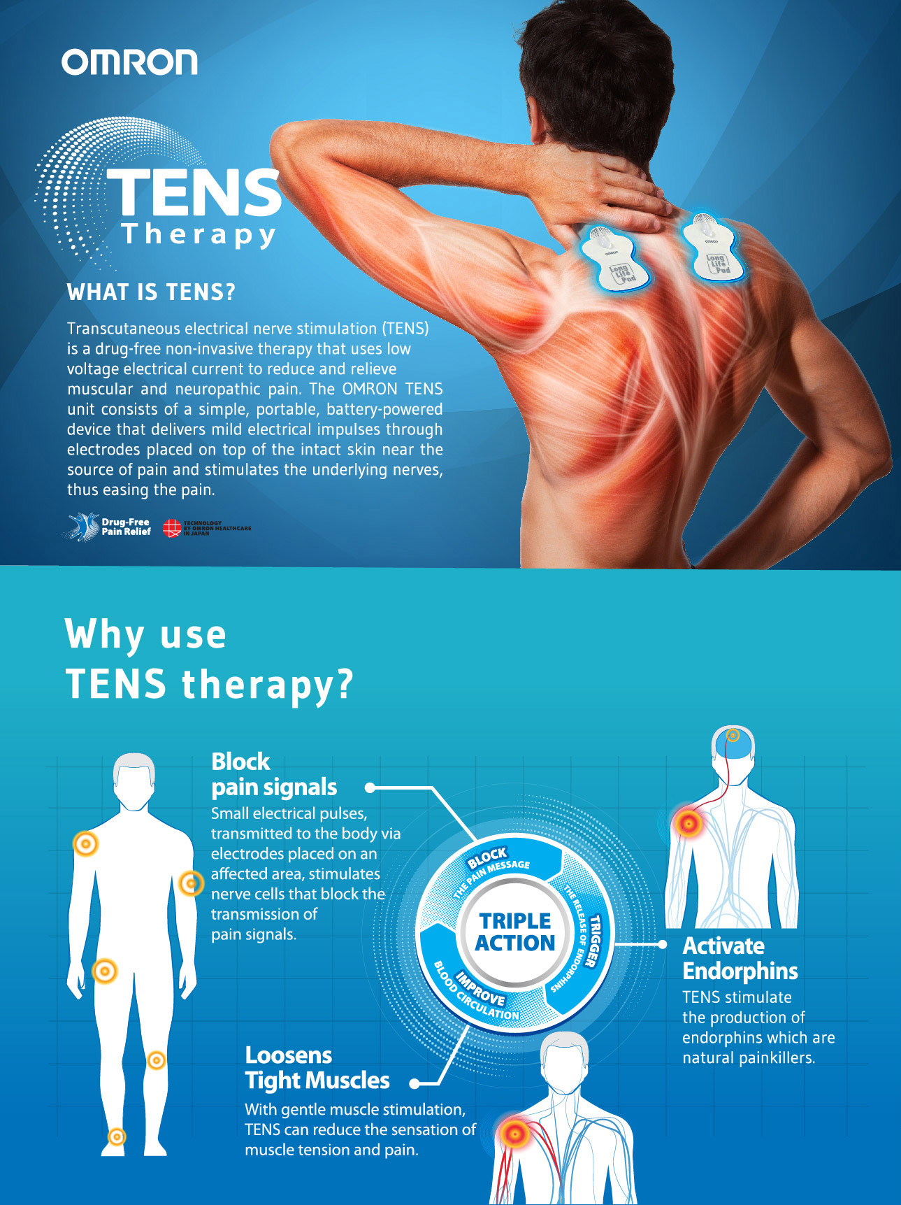 What is TENS?